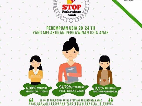 Stop Pernikahan Anak